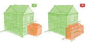 Diagram to show building regulations