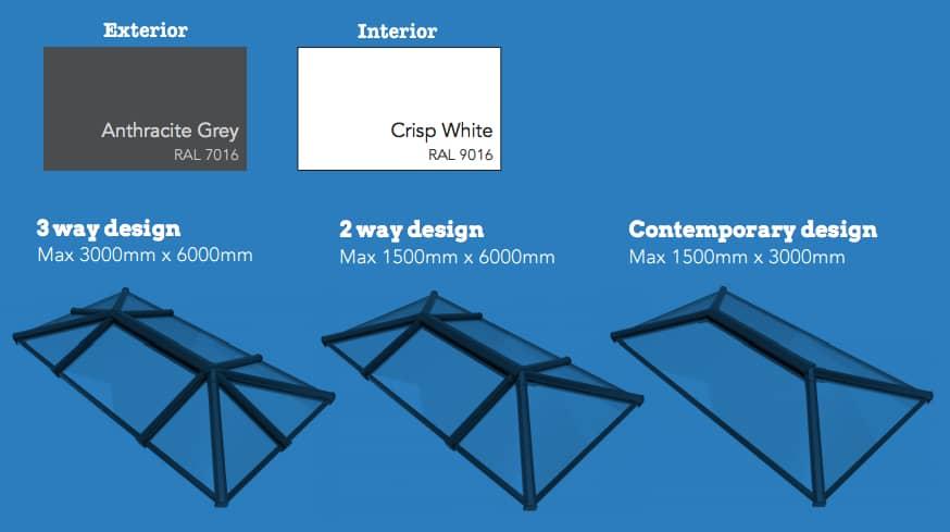roof-lantern